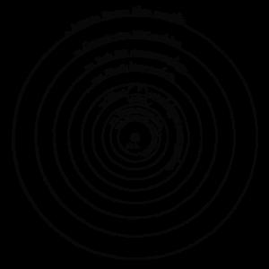 コペルニクスの天体