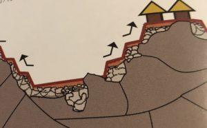 マチュピチュの耐震構造