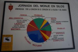 サント・ドミンゴ・デ・シロス修道士の日課