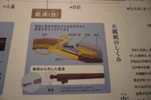 鉄砲の作り方