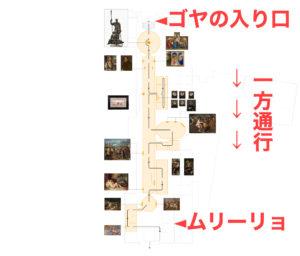 プラド美術館の新しい順路