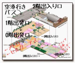 アトーチャ駅構内図